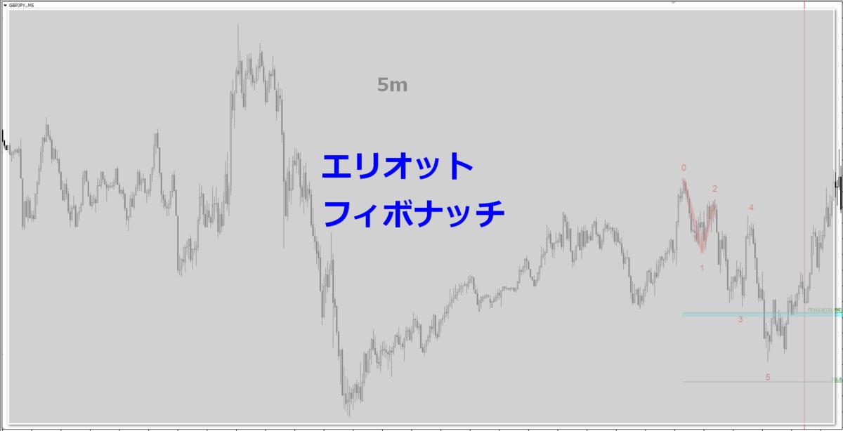 f:id:norihiro33:20200623063720p:plain