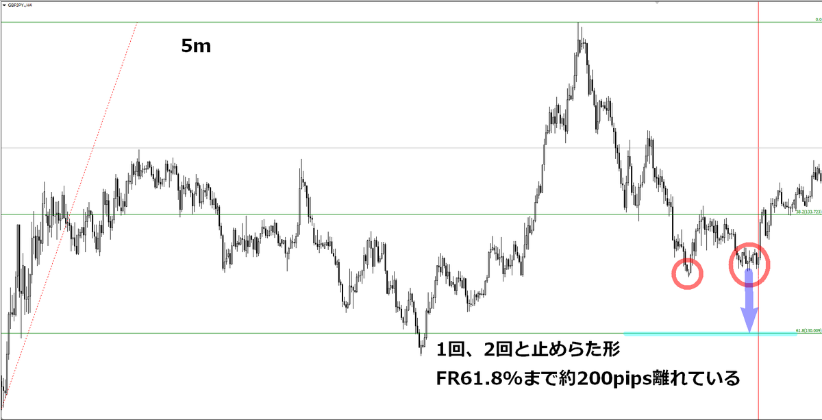 f:id:norihiro33:20200721054504p:plain