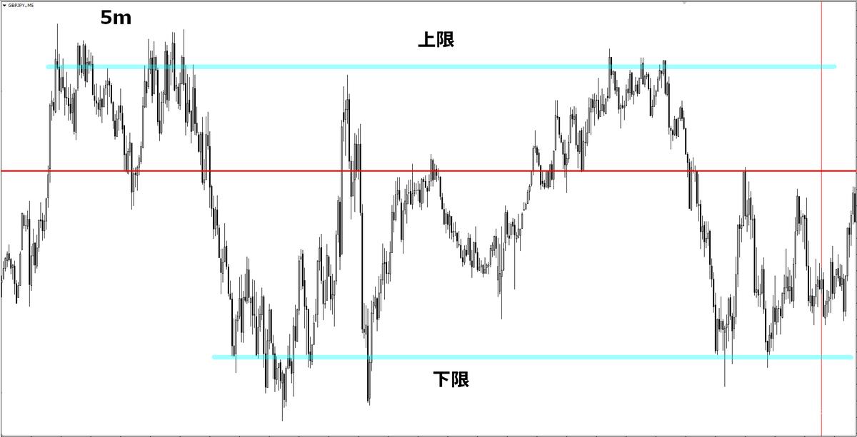 f:id:norihiro33:20200722055508p:plain