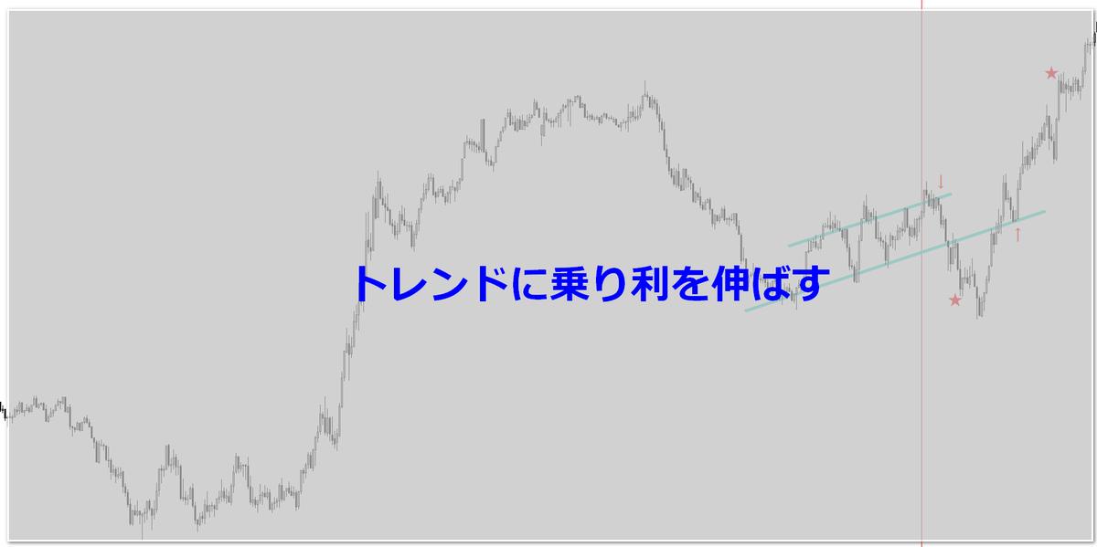 f:id:norihiro33:20200801164852p:plain