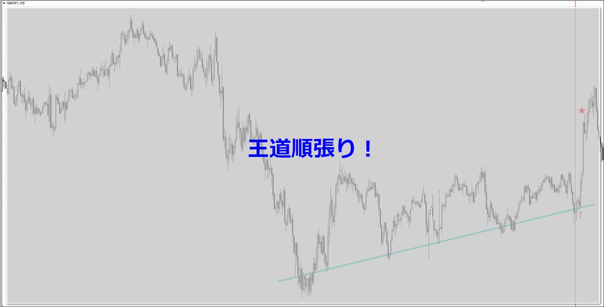 f:id:norihiro33:20200830224837p:plain