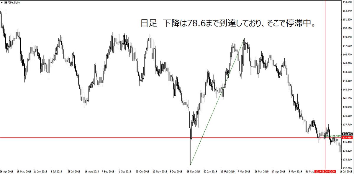 f:id:norihiro33:20201104112639p:plain