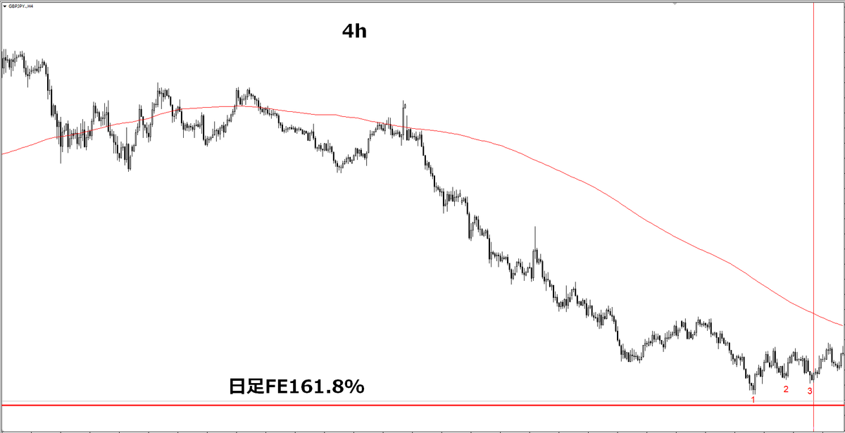 f:id:norihiro33:20201105110452p:plain