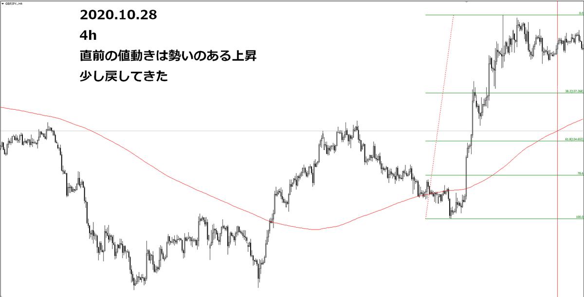 f:id:norihiro33:20201105123317p:plain