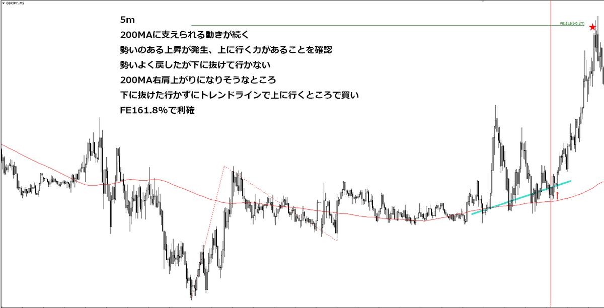 f:id:norihiro33:20201105123401p:plain