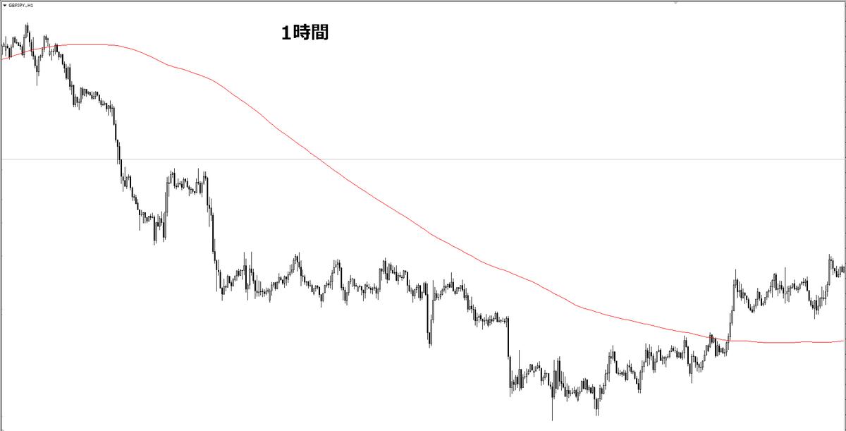 f:id:norihiro33:20201129115111p:plain