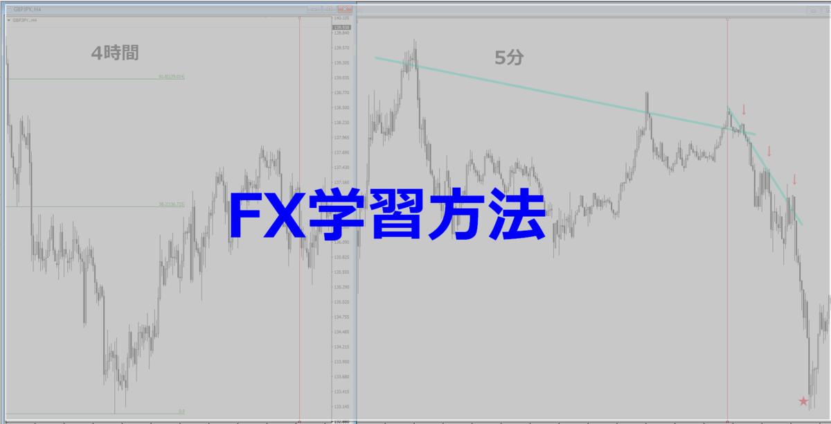 f:id:norihiro33:20201206152040p:plain