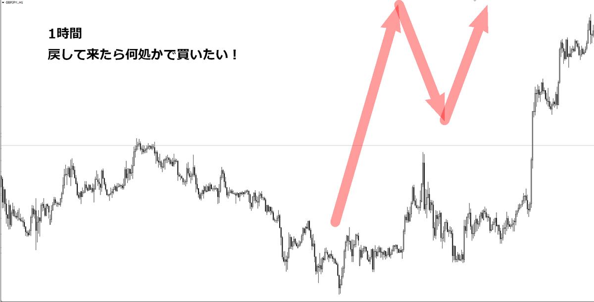 f:id:norihiro33:20201213110513p:plain
