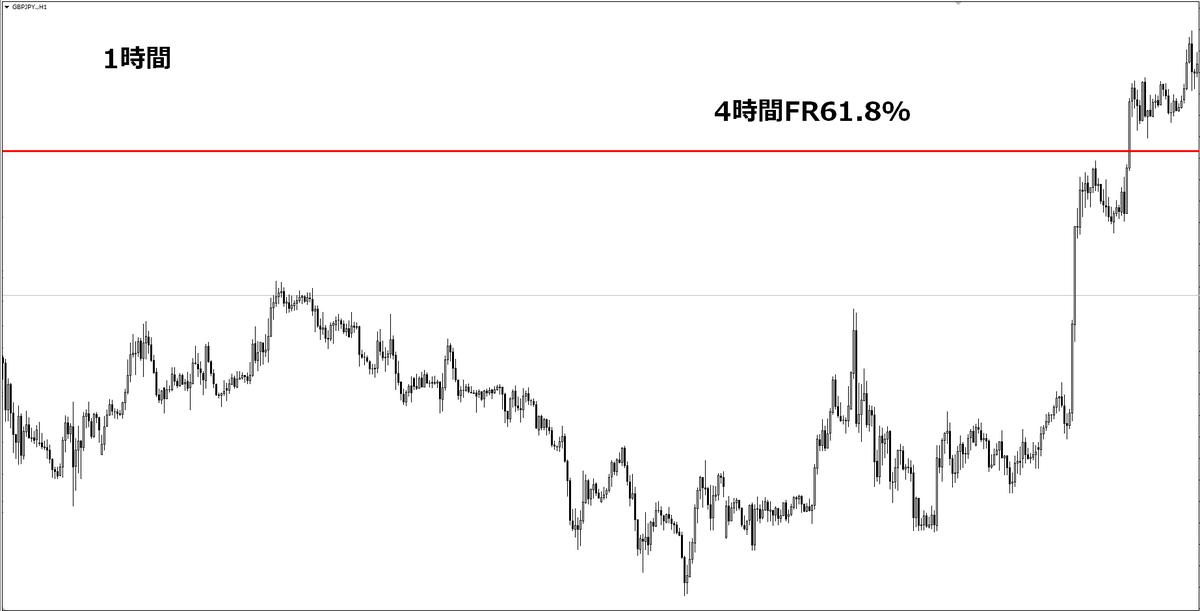 f:id:norihiro33:20201213133404p:plain