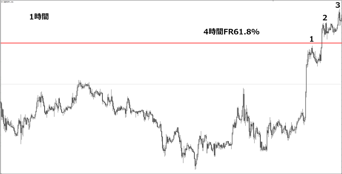 f:id:norihiro33:20201213133827p:plain