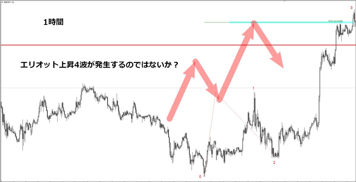 f:id:norihiro33:20201213190725p:plain