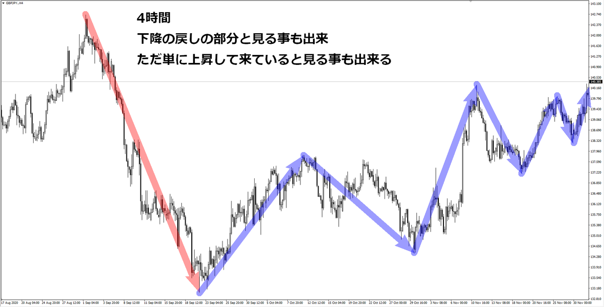 f:id:norihiro33:20201227115031p:plain