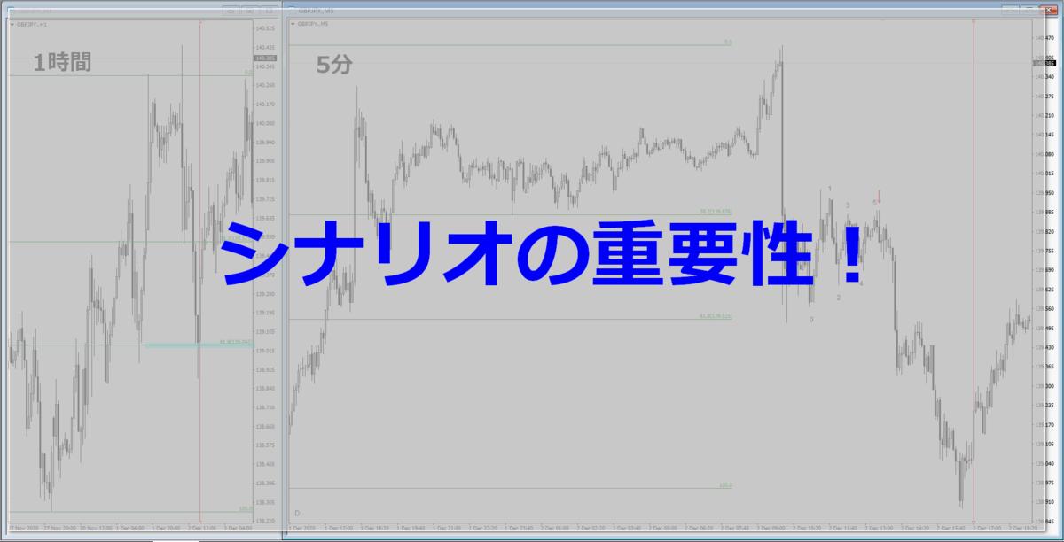 f:id:norihiro33:20201227193328p:plain