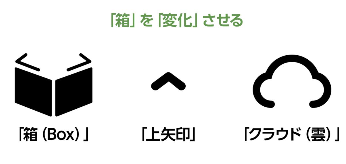 f:id:noriji_m:20191007171249p:plain