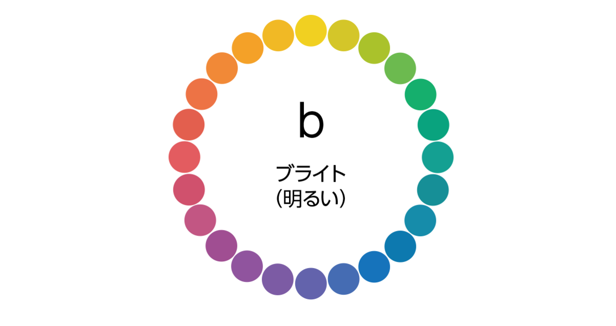 f:id:noriji_m:20191007171344p:plain
