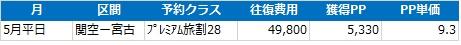 f:id:norijp01:20170427011210j:plain