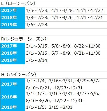 f:id:norijp01:20170531215234j:plain