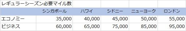 f:id:norijp01:20180302165440p:plain