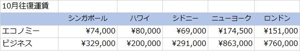 f:id:norijp01:20180302170001p:plain