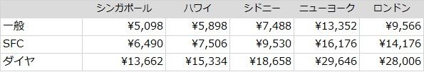 f:id:norijp01:20180304160439p:plain