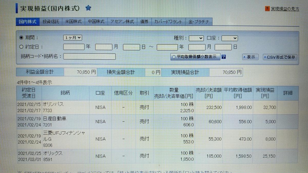 f:id:norika8500:20210228083139j:plain