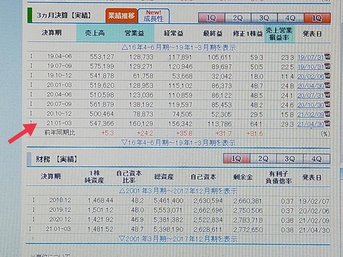 f:id:norika8500:20210501202636j:plain