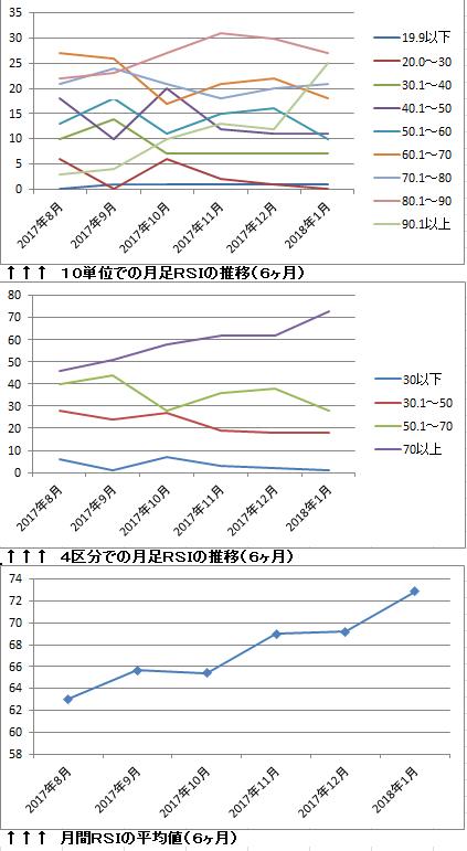 f:id:norikazutake:20180204101246p:plain