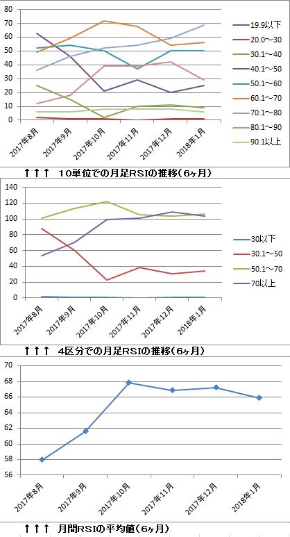 f:id:norikazutake:20180204105350p:plain