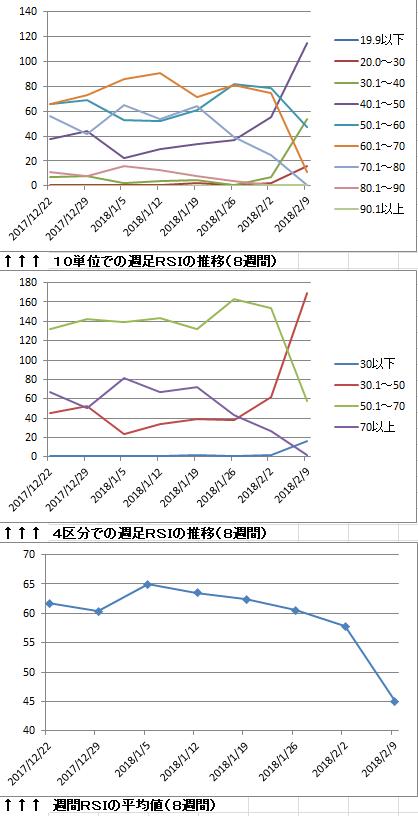f:id:norikazutake:20180211172839p:plain