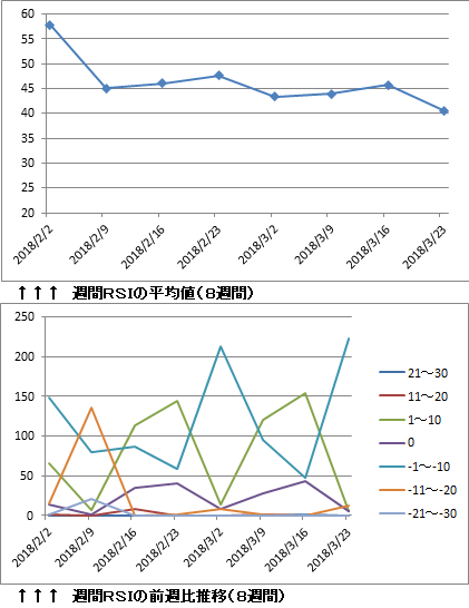 f:id:norikazutake:20180325225503p:plain