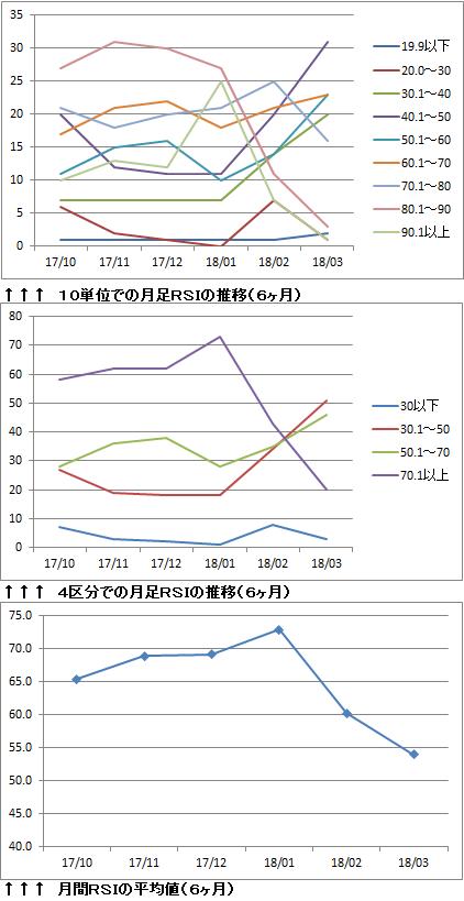f:id:norikazutake:20180401111205p:plain