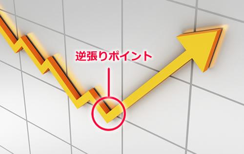 f:id:norikazutake:20180909113420j:plain