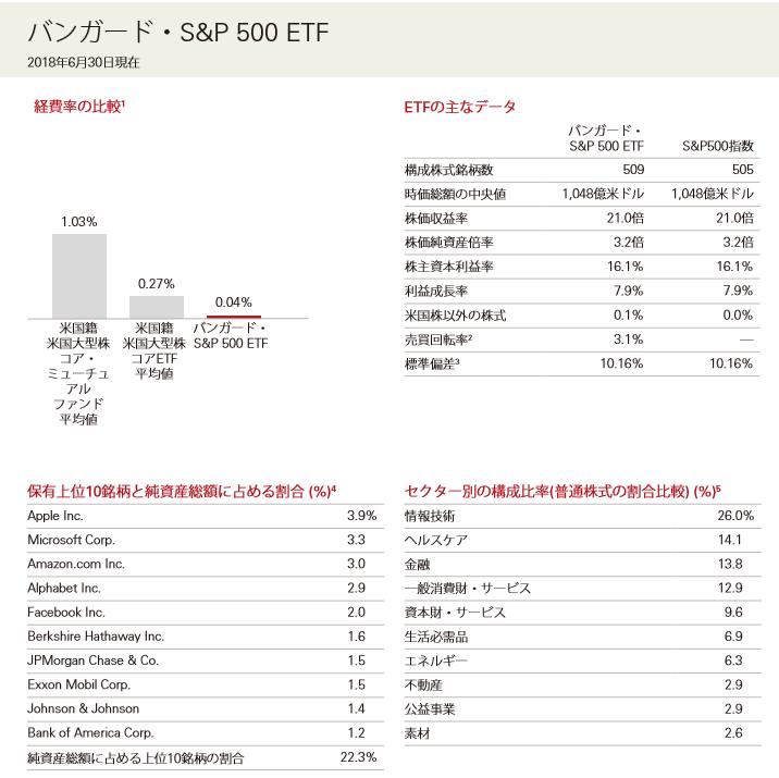 f:id:norikazutake:20181110142137p:plain