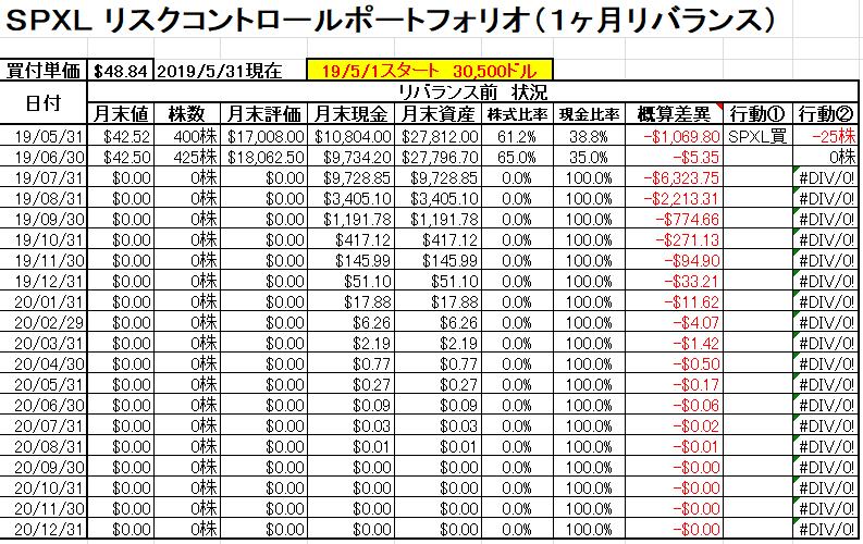f:id:norikazutake:20190601164018p:plain