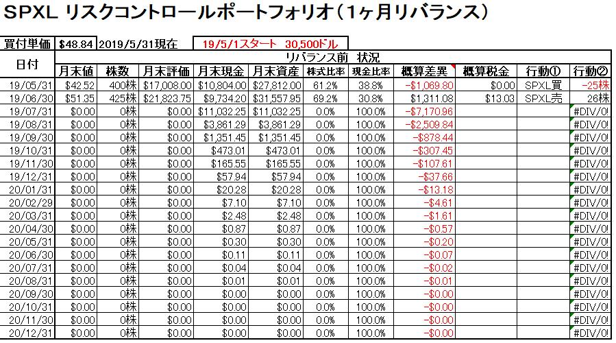 f:id:norikazutake:20190629172742p:plain