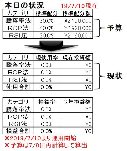 f:id:norikazutake:20190710223438p:plain