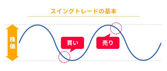 f:id:norikazutake:20190714210740p:plain