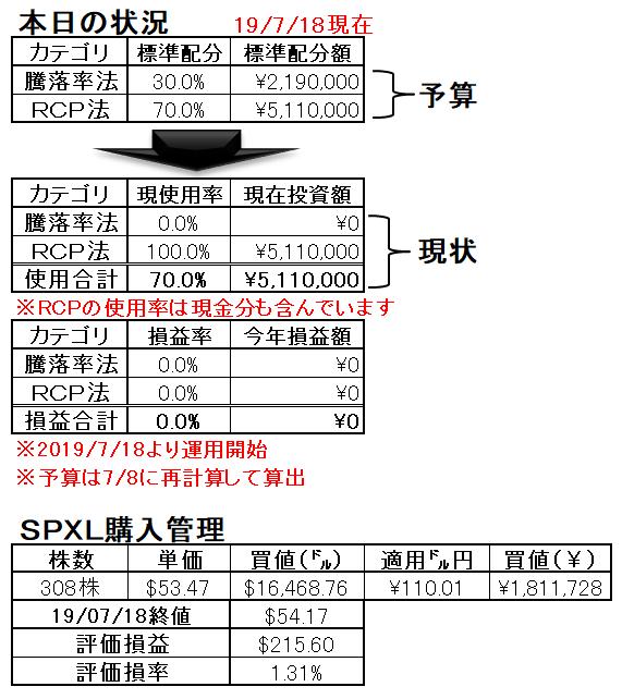f:id:norikazutake:20190719222635p:plain