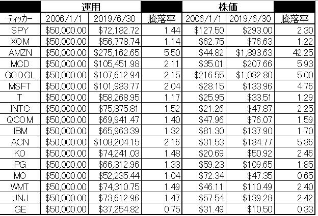 f:id:norikazutake:20190721193042p:plain
