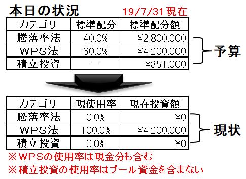 f:id:norikazutake:20190801222915p:plain