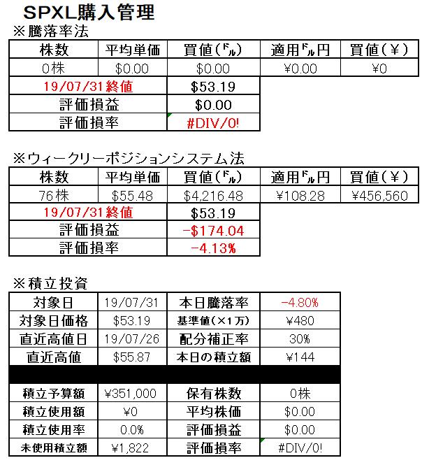 f:id:norikazutake:20190801223749p:plain