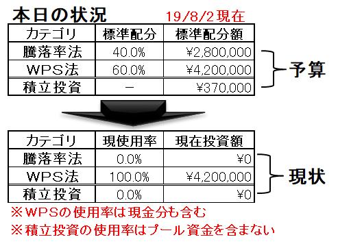 f:id:norikazutake:20190802223540p:plain