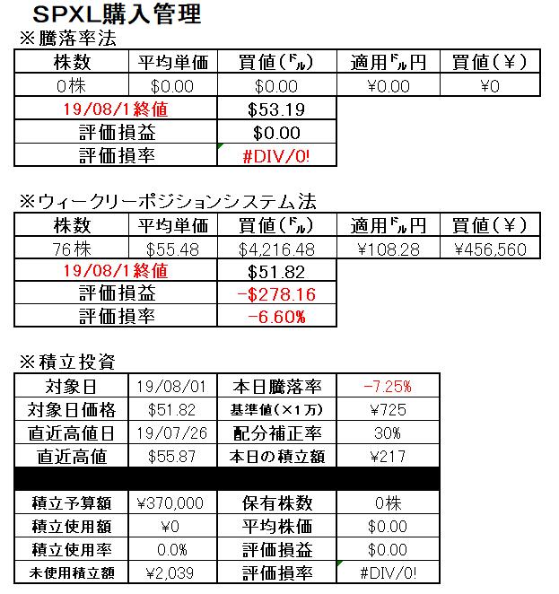 f:id:norikazutake:20190802223700p:plain