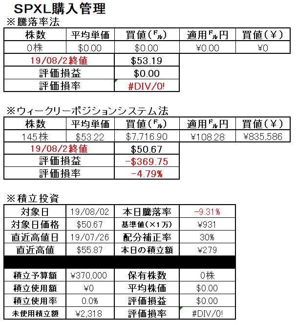 f:id:norikazutake:20190803093348p:plain