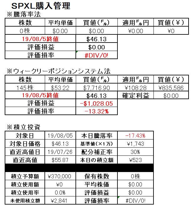 f:id:norikazutake:20190806143159p:plain