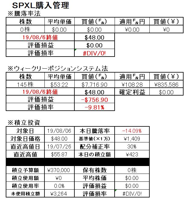 f:id:norikazutake:20190807214444p:plain