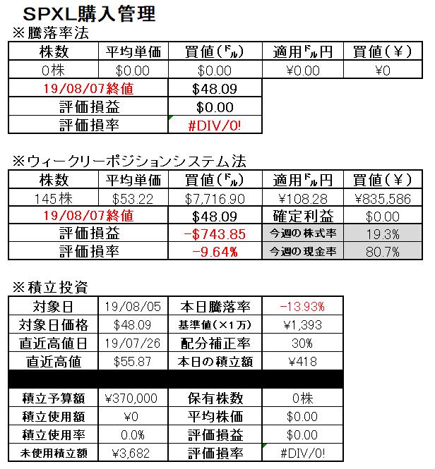 f:id:norikazutake:20190808215026p:plain