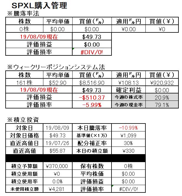 f:id:norikazutake:20190810115258p:plain