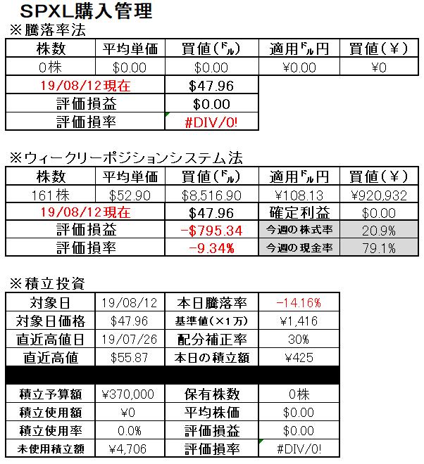 f:id:norikazutake:20190813223744p:plain
