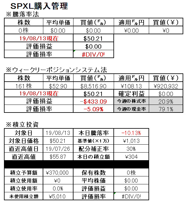 f:id:norikazutake:20190814104259p:plain